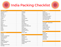 Vacation Packing Checklist Pdf - April.onthemarch.co