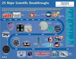 Life Science Posters Tocris Bioscience