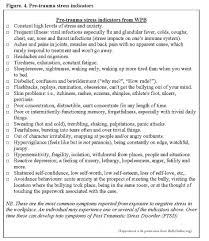 mistakes in life essay band leader essay contest best resume best ideas about workplace bullying workplace all about essay example bonsoiree co bullying in