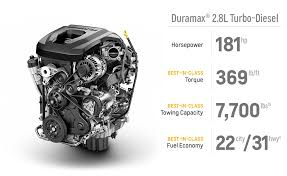 2018 chevrolet duramax engine. perfect 2018 fullthrottleauto chevrolet colorado z71 hurley concept  coloradocanyon  pinterest colorado z71 and and 2018 chevrolet duramax engine