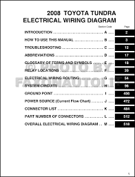 2008 toyota tundra wiring diagram manual original 2003 Toyota Tundra Radio Wiring Diagram 2008 toyota tundra wiring diagram manual original table of contents page