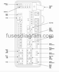 2006 chrysler 300 rear fuse box diagram luxury 2006 dodge charger fuse box cell phone charger 2006 chrysler 300 rear fuse box diagram luxury 2006 dodge charger fuse box diagram unique 2006