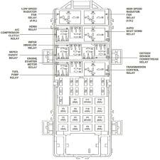 marvelous patriot fuse box photos best image wire kinkajo us jeep patriot fuse box layout 200 extra 2013 jeep patriot fuse box diagram wiring diagram