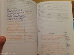 Inductive Bible Study Observations Bible Journaling