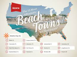 most affordable beachfront homes in florida. most affordable beach towns beachfront homes in florida