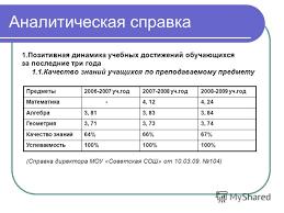 Презентация на тему Аналитическая справка о деятельности учителя  4 Аналитическая справка