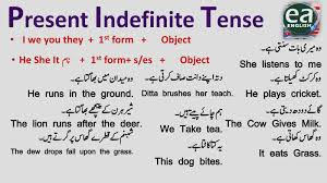 22 Explanatory English Tenses Chart With Examples In Urdu