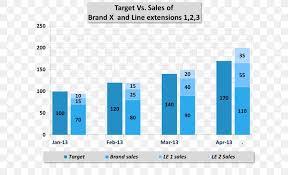 Microsoft Excel Waterfall Chart Bar Chart Line Chart Microsoft Excel Waterfall Chart Png
