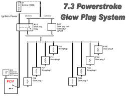wiring diagram glow plug relay wiring image wiring 2000 7 3 powerstroke glow plug relay wiring diagram jodebal com on wiring diagram glow plug
