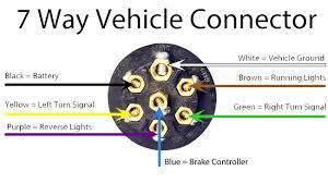 7 way trailer rv plug diagram ajs truck center throughout wiring 4 way trailer wiring at 7 Pin Wiring Diagram Truck