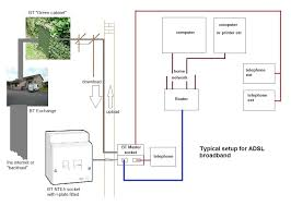 bt nte5 master socket extension wiring wirdig bt master socket wiring diagram wiring harness wiring diagram