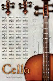 Cello Notes Chart Cello Fingering Chart Poster Phil Black Tony Santorella