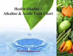 Alkaline Food List Chart Alkaline Food List