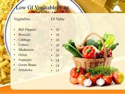 Low Gi Chart Low Glycemic Index Food Chart For Good Health