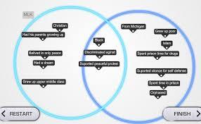 Mlk Vs Malcolm X Venn Diagram Mlk Malcolm X Venn Diagram Greg Moore Eportfolio