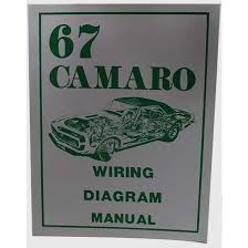 1967 camaro wiring diagram radio wiring diagram schematics painless 20101 1967 1968 camaro firebird 24 circuit wiring harness