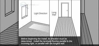 how to install laminate flooring with the glueless method interior design wonderhowto