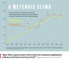 Nys Court Officer Height Weight Chart Llcs In Real Estate Us Treasury Disclosure Laws