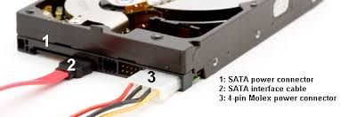 sata data wiring diagram images serial ata to usb wiring diagram furthermore contactor wiring diagram on sata html
