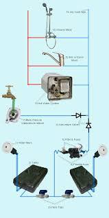rv water heater plumbing diagram diagram design your rv or caravan plumbing system caravans plus