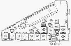 1999 cadillac deville fuse box location wiring diagrams image 1997 cadillac catera fuse box diagram wiring for you u2022rhurbanhealthylife 1999 cadillac deville
