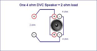 kicker l7 4 ohm wiring kicker image wiring diagram kicker l7 2 ohm wiring kicker auto wiring diagram schematic on kicker l7 4 ohm wiring