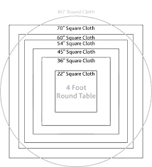 rectangle table size standard tablecloth sizes metric for round tables centerpiece wedding vases coffee t