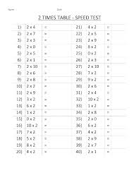 26 Times Table Chart Free Printable Times Tables Chart Csdmultimediaservice Com