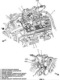 chevy 350 engine wiring harness chevy image wiring 97 chevy 350 engine diagram 97 auto wiring diagram schematic on chevy 350 engine wiring harness