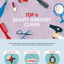 Beauty Insurance Quotes Best of Top 24 Beauty Industry Claims Business Insurance AAMI