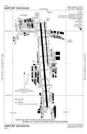 Lawa Org Chart Kvny Van Nuys Airport Opennav