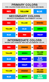 Primary Color Mixing Chart 48 Competent Mixing Color