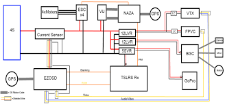 please review my lr fpv quad wiring diagram spidex wiring 3 png views 3287