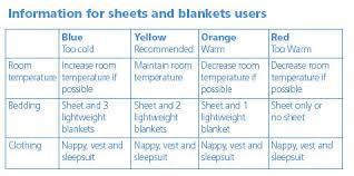 Sleep Information Newborn Sleep Sleep Articles How