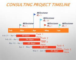 Timeline Slides In Powerpoint Timelines Powerpoint Templates