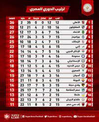 مباراة اليوم الخميس الدورى المصرى