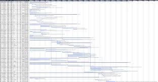 Microsoft Project Schedule Template Microsoft Project Construction Schedule Template Living Building