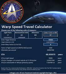 Star Trek Impulse Speed Chart Proper Star Trek Warp Speed Chart 2019