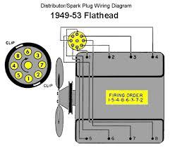 flathead engine rebuild top end