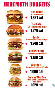 these monster fast food burgers have more than 1 000 calories each