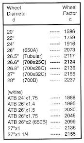 Mtb Tyre Size Chart Bike Computer Wheel Online Charts Collection