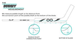 Paddle Length Custom Hockey Goalie Sticks From Infinity