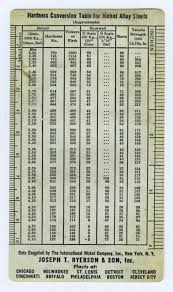Hardness Equivalent Chart Vickers Hardness Table Rockwell Hardness Comparison Chart