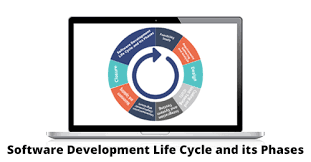 Software Development Life Cycle Phases Software Development Life Cycle And Its Phases Invensis
