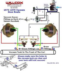1970 chevy starter wiring diagram on 1970 images free download Chevy 350 Starter Wiring Diagram corvette headlight vacuum diagram 1973 chevy starter wiring diagram chevy ignition coil wiring diagram chevy 350 hei starter wiring diagram