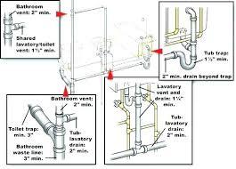bathroom sink vent pipe sink vent kitchen sink vent pipe does a bathroom sink need a