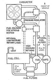 fuel system delivery, tech & diagrams hot rod network fuel pump diagram polaris ranger tm at Fuel Pump Diagram