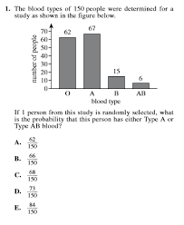 Types Of Probability 36 University 3 Types Of Probability Items To Expect On