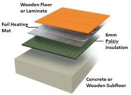 High Quality Best Type Of Wood For Underfloor Heating. Underfloor Heating Under Laminate Great Ideas