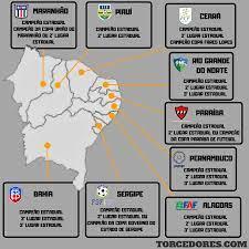 Saiba como os times se classificam para a Copa Continental do Brasil